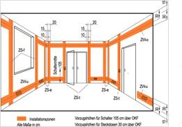 Elektroinstallation in wohngebäuden pdf